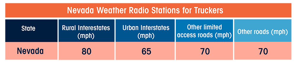 Nevada Weather Radio Stations for Truckers